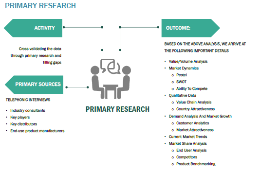 Soft Tissue Repair Market