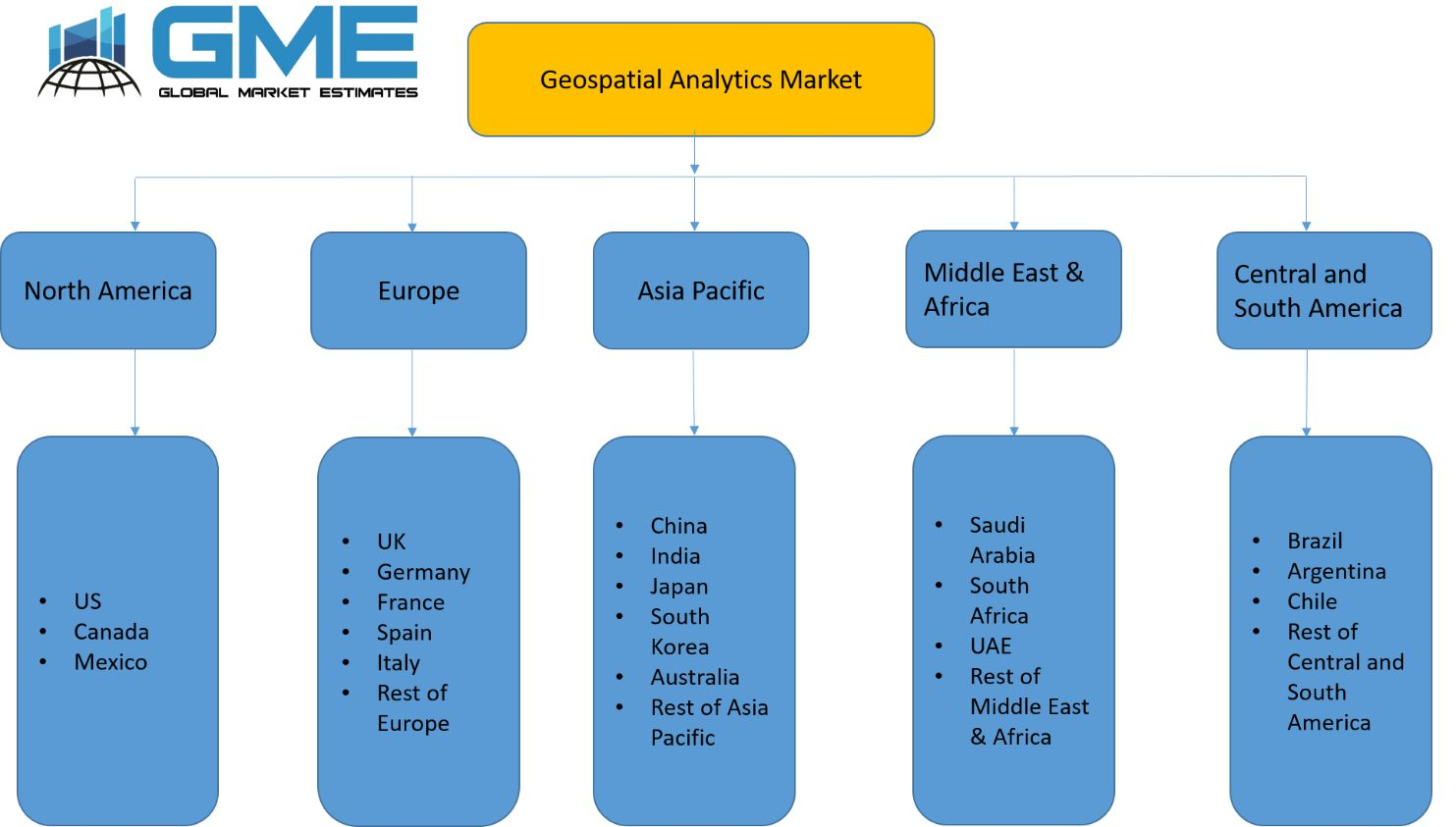 Geospatial Analytics Market - Regional Analysis