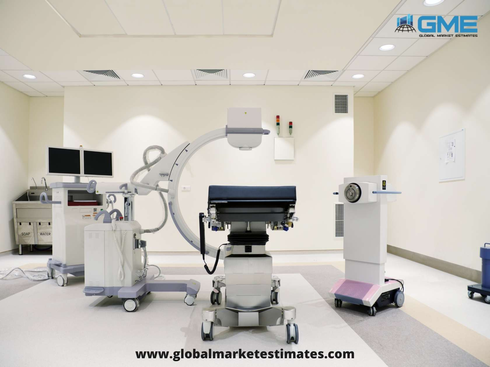 Fluoroscopy and C-Arms Market