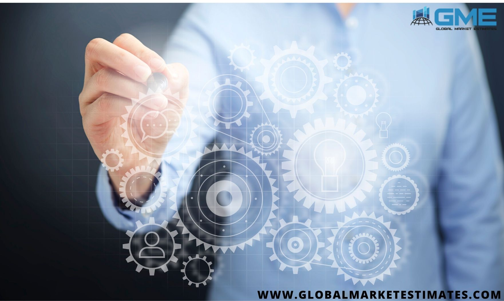 global network operation control market