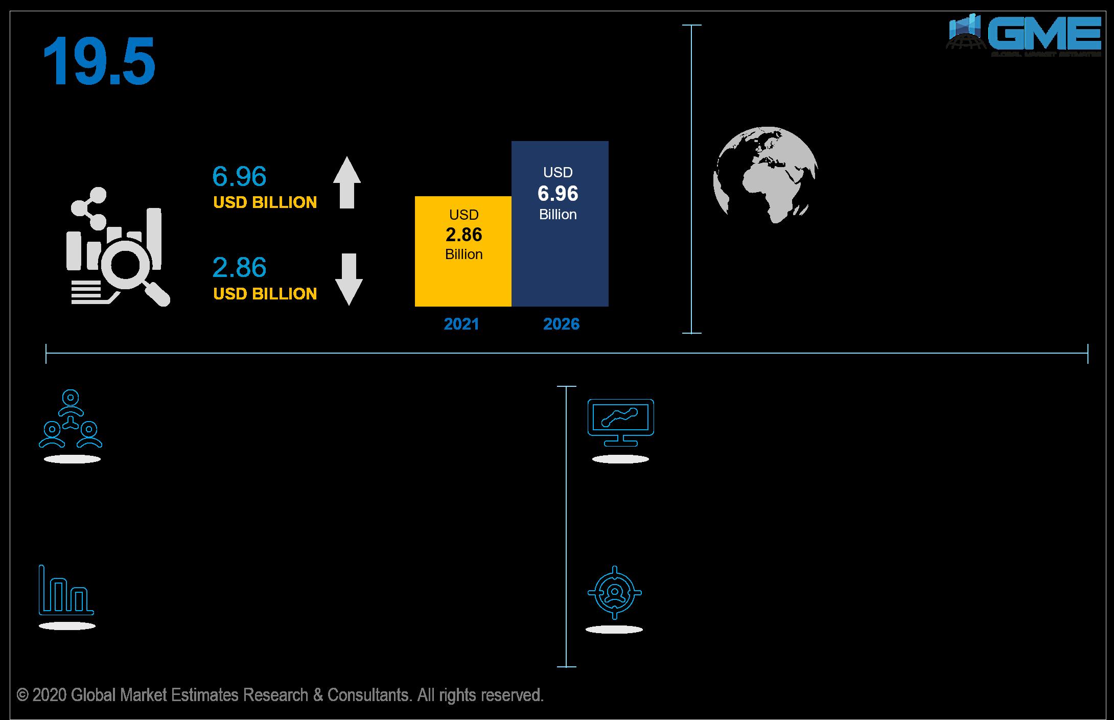 global autonomous mobile robot market