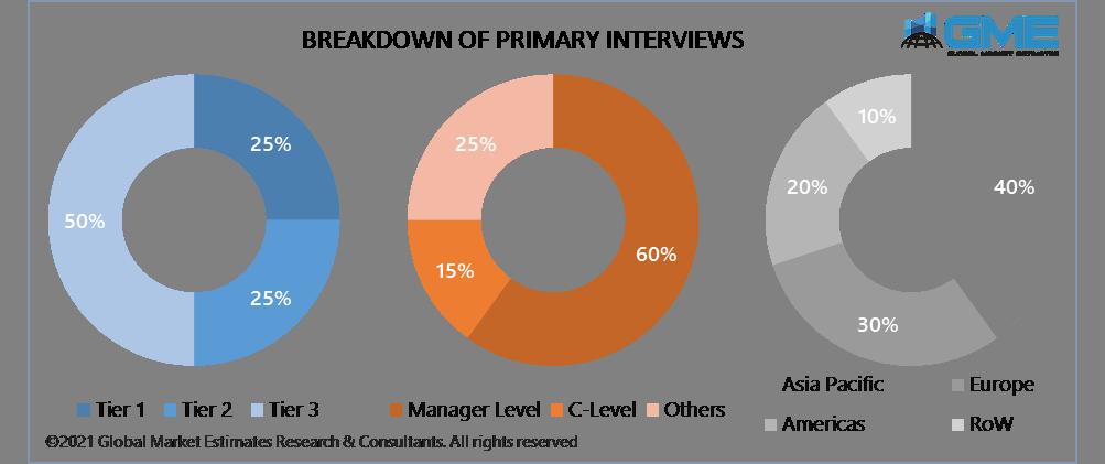 global methacrylic acid market size