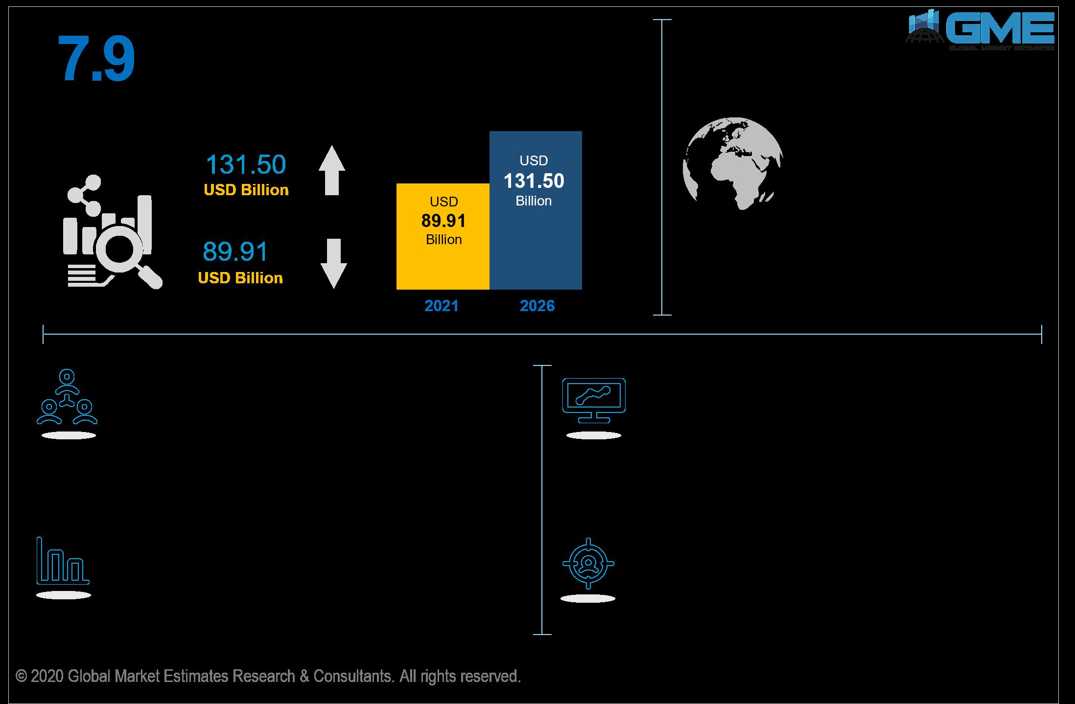 global server market
