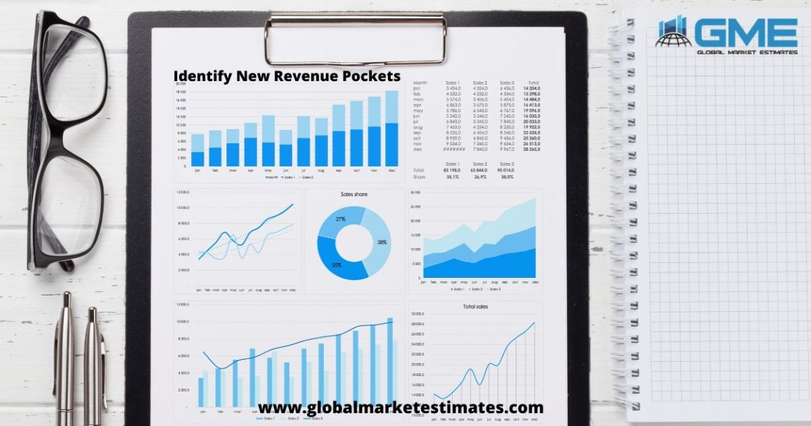 Global Virtual Data Room Market Analysis | Size & Forecasts